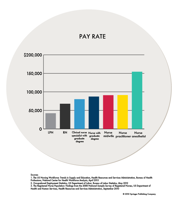 Infographic_payRate-07